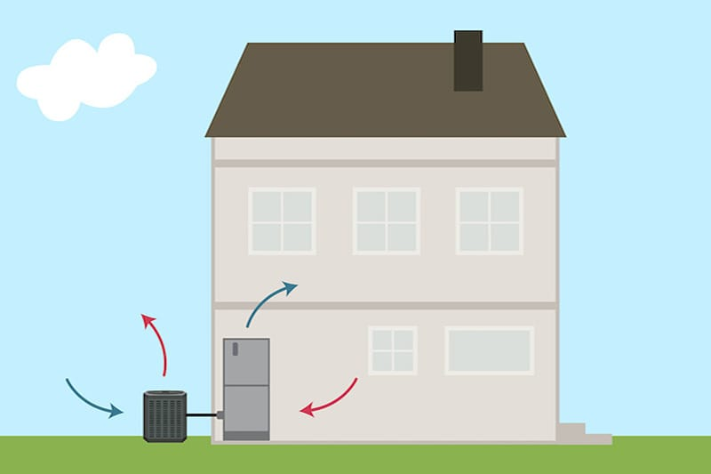 Illustration of a house with a heat pump
